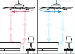 winter ceiling fan direction fan which direction use the correct ceiling fan direction ceiling fans for