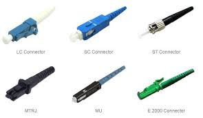Fiber Optic Connectors Chart Pdf 16 Types Of Fiber Optic Connectors To Choose From Home