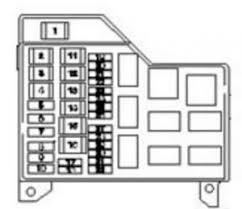 volvo s40 mk1 (first generation; 2001) fuse box diagram auto genius volvo s40 fuse box at Volvo S40 Fuse Box