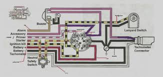 to ignition switch wiring furthermore gm ignition switch wiring Mercury Outboard Wiring Schematic Diagram wiring diagram furthermore johnson outboard ignition switch wiring rh deosireaper co