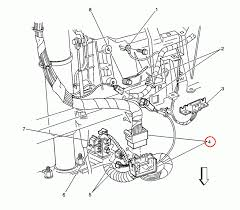 chevy impala multifunction wiring diagram discover chevy impala lights turnbulbreplacingthe headlight switch 2004 chevy impala multifunction wiring diagram
