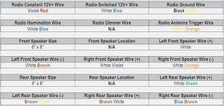 1998 toyota corolla radio wiring diagram besides fujitsu ten toyota Toyota Tundra Stereo Wiring Diagram toyota moreover fujitsu ten radio wiring diagram on 2002 toyota rh 107 191 48 167