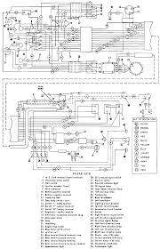 sch�mas �lectrique des harley davidson big twin wiring diagrams for 3-Way Switch Wiring Diagram 91 Flstc Wiring Diagram #29