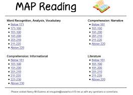Map Reading Esst Scores Map Map Direction Information