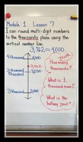 Rounding Anchor Chart 4th Grade Rounding Anchor Chart To Thousands Worksheets Teaching