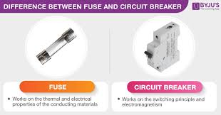 Fuse Classes Chart Difference Between Fuse And Circuit Breaker Comaprison