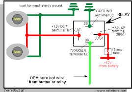 technical informationtrailer wiring diagram circuit golf cart ez go 36v wiring schematics wiring on th stebel horn only