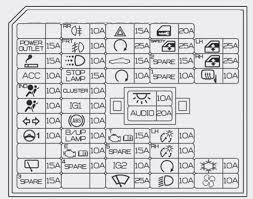 2013 hyundai accent fuse box house wiring diagram symbols \u2022 2012 hyundai sonata fuse box diagram at 2013 Hyundai Sonata Fuse Box Diagram