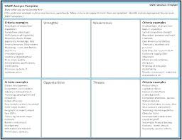 Competitor Analysis Template Xls Competitor Analysis Template Xls