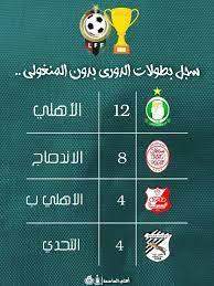 أهلي العاصمة - سجل بطولات الدوري الليبي بدون راعي...