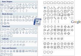 Create Venn Diagram Google Docs How To Create Flowcharts Diagrams In Google Docs