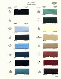 Chart: 1957 Chevrolet Color Chart