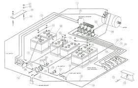 2001 club car golf cart parts diagram wiring diagrams for 2003 2003 club car ds parts at 2003 Club Car Wiring Diagram