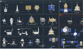 One Poster Contains The History Of Space Exploration The Verge