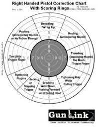 Pistol Correction Chart Funny Pistol Chart Target