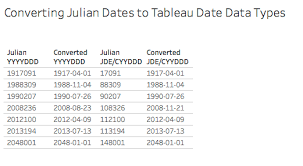 Julian Dates Drawing With Numbers
