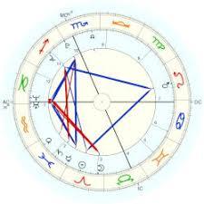 Jake Paul Birth Chart Paul Logan Astro Databank