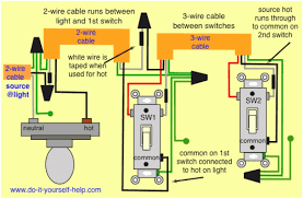 wiring diagram switch end of circuit the wiring diagram 3 way switch wiring diagrams do it yourself help wiring diagram
