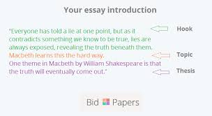 What Is Thesis In Essay How To Write A Strong Thesis Statement For Your Essay