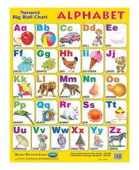 Abc Chart Online Abc Alphabet Poster Chart