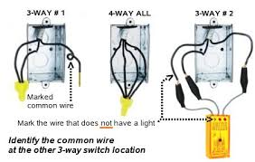 switch wizard 3 way wiring tester instructions kanderson enterprises go to the other 3 way switch location and connect the three tester leads to the three switch wires push the button on the tester and mark the wire