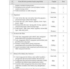 Tantri basa klas 1 49 gladhen wulangan 2 a. Kunci Jawaban Buku Tantri Basa Kelas 5 Halaman 97 E Guru