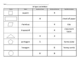 3d Figures Chart 2d And 3d Figures Attributes Chart Fill In The Blanks