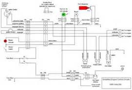 kill switch wiring diagram boat images kill switch wiring diagram boat kill switch wiring diagram engine schematic