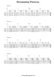 Guitar Strumming Patterns Adorable StrummingPatterns