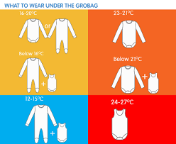 Grobag Sleeping Bag Size Chart The Gro Company 0 2 Tog Grobag Turbocharged