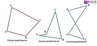 Quadrilateral Properties Chart Answers Quadrilateral Definition Properties Types Formulas Notes