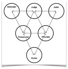 Sigmund Freud Chart Sigmund Freud 12 Defense Mechanisms Self Esteem Issues