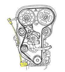 solved where would i find the crank sensor in a 2 4l twin fixya  at 1995 Pontiac Grandam Crankshaft Position Sensor Wiring Harness