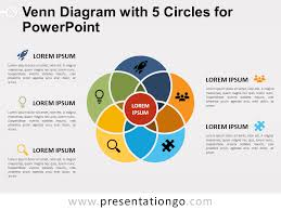 Circle Charts That Overlap Venn Diagram With 5 Circles For Powerpoint Presentationgo Com