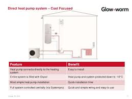 air source heat pump installation diagram air air source heat pumps thomas dickson glow worm on air source heat pump installation diagram