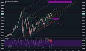 SP 500 Quote New SP 48 Index Chart SPX Quote TradingView United Kingdom