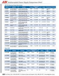 Uninterrupted Power Supply Comparison Chart Manualzz Com