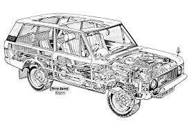The Amazo Effect The Cutaway Diagram Files Range Rover By Terry