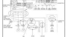 subaru impreza wiring diagram pdf subaru wiring diagrams 1996 subaru impreza wiring diagram the wiring