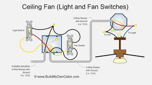 ceiling fan wiring diagram two switches png resizeud  ceiling fan light switch wiring soul speak designs 725 x 407