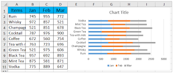 Office Tea Chart How To Reverse Order Of Items In An Excel Chart Legend