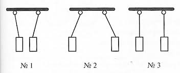 Тест по теме Электростатика класс  hello html m6cd0c482 jpg