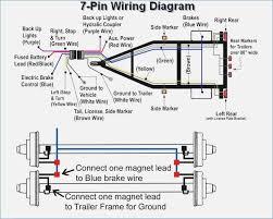 36 7 way trailer wiring diagram types of diagram wiring diagram for 7 way trailer connector 7 way trailer wiring diagram unique 7 blade wiring diagram luxury wiring diagram od rv park