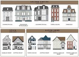 How the single-family house evolved over the past 400 years, all in one