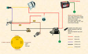 wiring diagram start motor wiring image wiring diagram wiring diagram of starter motor jodebal com on wiring diagram start motor