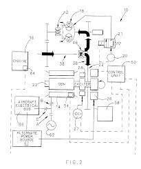Starter generator wiring diagram on kawasaki bayou 400 cdi wiring