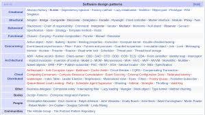 Servant Design Pattern Posa Design Patterns With Concrete Sample Code In