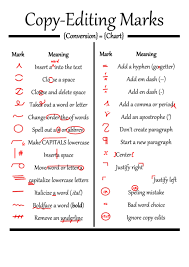 Proofreading Marks Pdf Home Decor Interior Design And