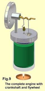 wie arbeitet der stirlingmotor eine beschreibung mit vielen fig 10 shows the finished beer tin stirling engine a crankshaft running in ball bearings