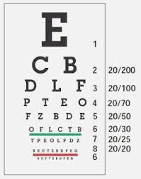 23 Punctilious Snellen Eye Chart Download Free